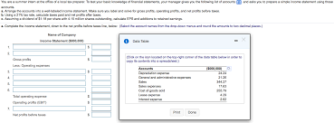 Simple Income Statement Solved And Asks You To Prepare A Simple Income Statement