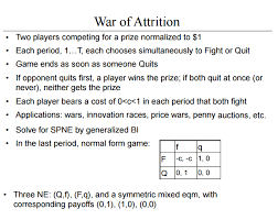 Q And A Game Solved Recall The War Of Attrition Game We Studied In Cla