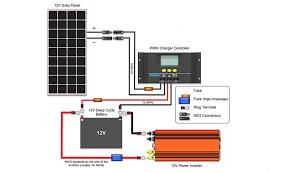 diy solar generator diagram with renogy solar panel