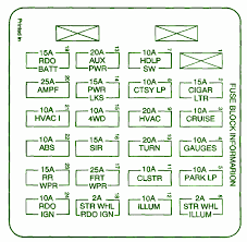cavalier fuse diagram wiring diagrams