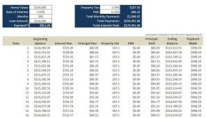 Figure Out Mortgage Payment Bi Weekly Mortgage Payment Amortization Template For Excel Elite