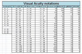 Etdrs Chart How To Use Advanced Visual Acuity Spectrum Eyecare Software