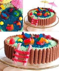 Forum Kids Birthday Cake Ideas Kids Birthday Cake Ideas Birthday