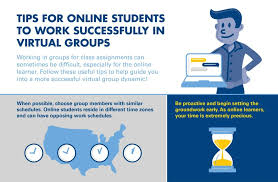 Online Group Tips For Online Students Working On Group Projects Drexel