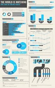 Best Charting Website 10 Best Chart Design Images Chart Design Design Data