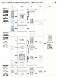 Shimano Compatibility Chart 6600 Road Bike Cycling Forums