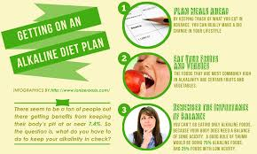 9 Important Stuff About Alkaline Diet Youll Be Shocked