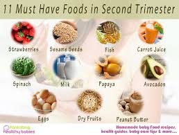 2nd Trimester Diet Chart 11 Must Have Foods In Second Trimester Second Trimester