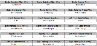 2015 f150 radio wiring diagram data wiring diagrams \u2022 2010 f150 radio wiring diagram at F150 Radio Wiring Diagram