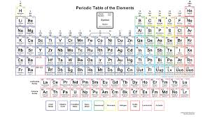 Element Chart With Atomic Number And Mass Did You Know You Can Make The Periodic Table Your Wallpaper