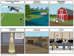 Important Inventions Of The Industrial Revolution