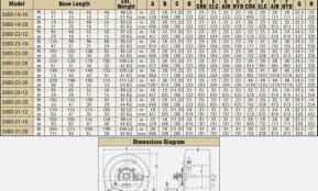 Nema Motor Frame Size Chart Flowerxpict Co