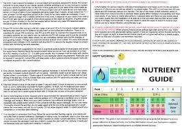 Ehg Nutrient Guide Online Hydroponics Shop