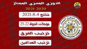 ترتيب الدوري المصري وترتيب الهدافين اليوم بعد فوز الأهلي علي وادي دجلة 1/2  - YouTube