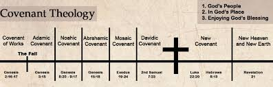 Biblical Covenants Chart The Potters House Biblical Covenants An Overview And