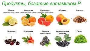 Витамин p С комплекс цитрусовые биофлавоноиды рутин гесперидин  Пищевые источники витамина Р