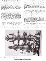 international harvester 574 wiring diagram wirdig parts diagram farmall image about wiring diagram and schematic