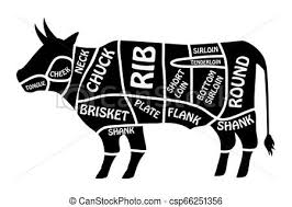 Cow Butcher Chart Beef Chart Poster Butcher Diagram For Groceries Meat Stores Butcher Shop Segmented Cow Silhouette Vector Illustration