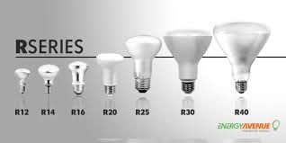 type of lighting. R Type Light Bulb Size Charts Of Lighting