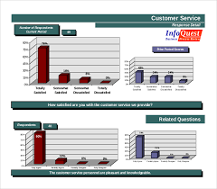 Satisfaction Survey Report Printable Example Customer Satisfaction Survey Report Pdf