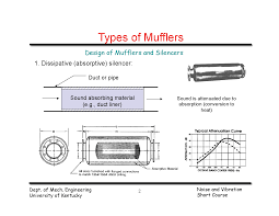 Acoustic Silencer Design Mufflers And Silencers Docsity