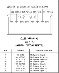 1996 ford explorer jbl radio wiring diagram wiring diagram ford explorer limited the wire harness color code