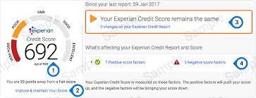 Experian Credit Chart Sample Experian Credit Report Experian Credit Expert