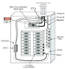 main electrical sub panel wiring diagram sgpropertyengineer com main electrical sub panel wiring diagram amp sub panel breaker box wiring diagram breaker box wiring