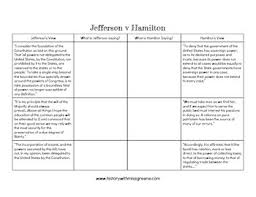 hamilton vs jefferson teaching resources teachers pay teachers hamilton vs jefferson graphic organizer hamilton vs jefferson graphic organizer