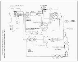 yamaha outboard tilt trim gauge wiring diagram wiring diagram yamaha outboard motors wiring diagrams all wiring diagramyamaha outboard wiring schematic wiring diagrams best yamaha 90d