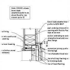 branz details 1 2 5 direct fixed jamb aluminium sliding door horizontal weatherboard bevel back