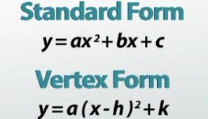 Image result for vertex form