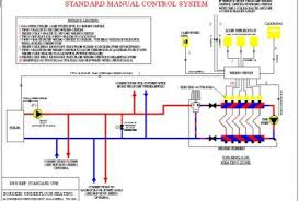 central heating wiring diagram s plan plus wiring diagram and hernes central heating wiring diagram s plan auto