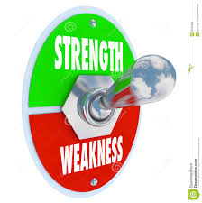 strength vs weakness switch choose strong option stock strength vs weakness switch choose strong option