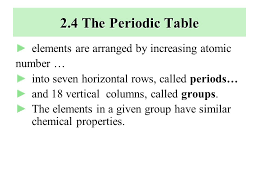 Chapter Two Atoms and the Periodic Table Fundamentals of General ...