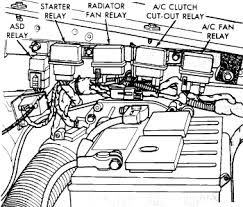1988 dodge dakota fuel pump wiring diagram schematics and wiring repair s wiring diagrams autozone