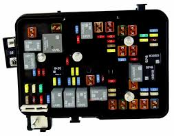 2004 envoy fuse box diagram wiring library 2002 gmc envoy fuse box diagram 2007 topkick wire data schema