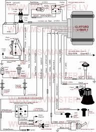 python car alarm wiring diagram all wiring diagram python wiring diagram wiring diagram site alpine wiring diagram python alarm wiring diagram wiring diagram