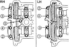 990 wiring diagram honda civic auto electrical wiring diagram wiring distributor 1990 mazda 323