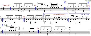 Rhythmic Pattern Classy Musical Rhythmic Pattern Extraction Using Relevance Of Communities