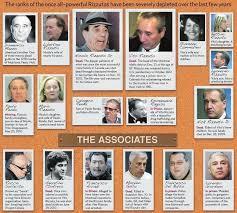 Vito Rizzuto 8x10 Photo Mafia Organized Crime Family Chart Mobster Mob Picture