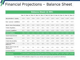 Balance Sheet Projections Financial Projections Balance Sheet Presentation Outline