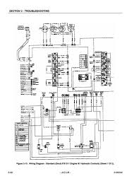 grove scissor lift wiring diagram wiring diagram for light switch \u2022 95 Firebird Wiring Diagram grove scissor lift wiring diagram download wiring diagrams u2022 rh wiringdiagramblog today jlg electric scissor lift