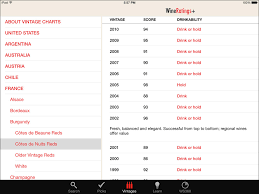 Wine Spectator Vintage Chart 2016 Wine Spectators Wineratings App Now Available For Ipad