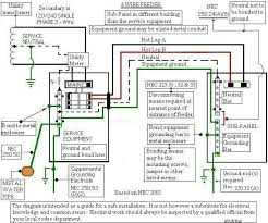 wiring diagram for detached garage the wiring diagram detached garage wiring diagrams nilza wiring diagram