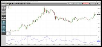 Silver Volatility Get Used To Wide Price Variance