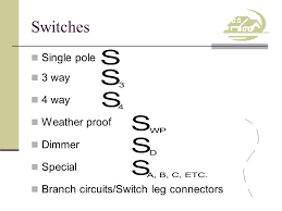 leviton way slide dimmer wiring diagram annavernon leviton 3 way dimmer wiring diagram solidfonts