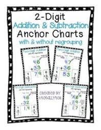 Regrouping Subtraction Anchor Chart Bedowntowndaytona Com