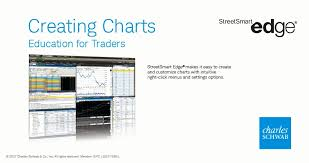 Creating Charts In Streetsmart Edge