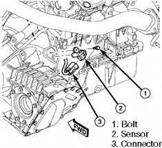 chrysler pacifica 4 0 engine diagram wiring diagram libraries chrysler pacifica 4 0 engine diagram